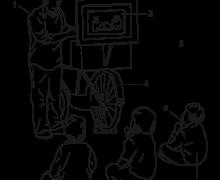 Tekening van een kamishibai: een man vertelt een verhaal aan kinderen aan de hand van zijn kastje.